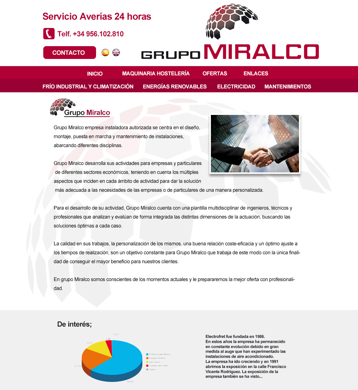 Grupo Miralco - Html, Css, Php, Photoshop. Año 2011
